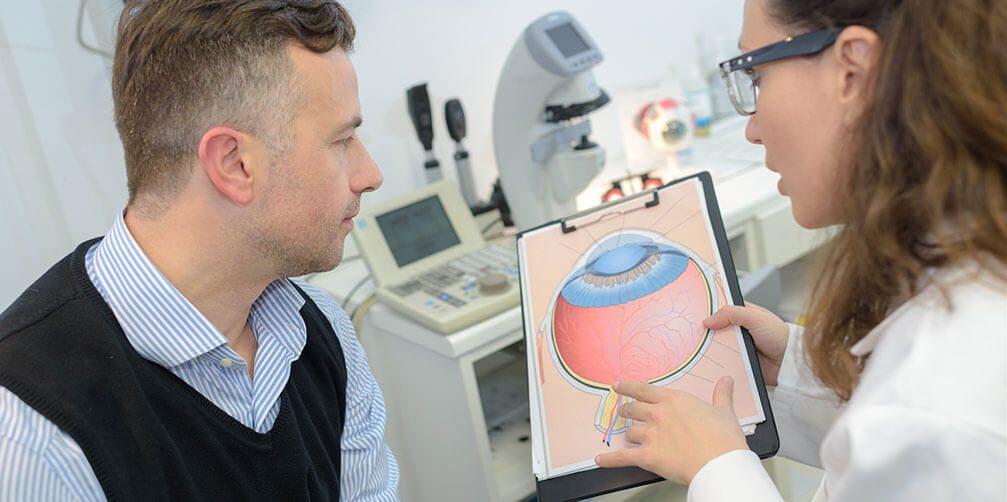 Bd Glaucoma